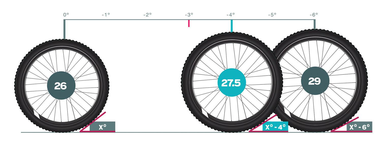 تفاوت چرخهای 26، 27.5 و 29