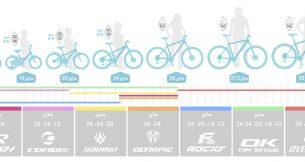 برندهای دوچرخه گروه شکاری